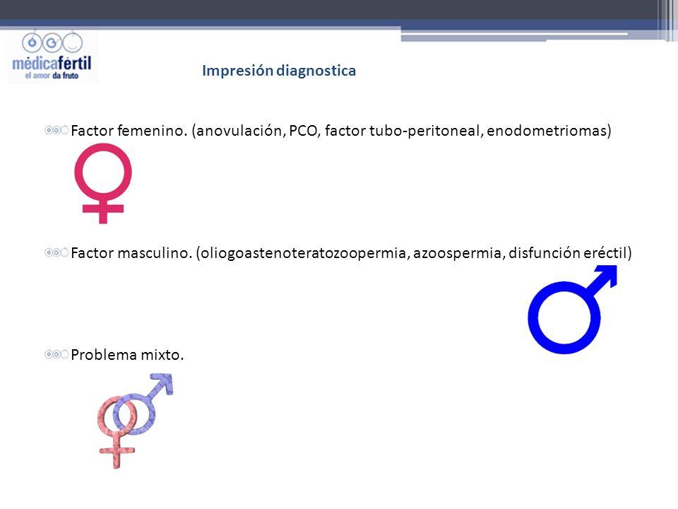 Impresión diagnostica Factor femenino. (anovulación, PCO, factor tubo-peritoneal, enodometriomas) Factor masculino. (oliogoastenoteratozoopermia, azoo