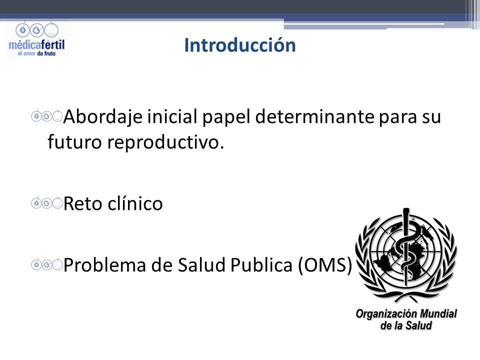 Introducción Abordaje inicial papel determinante para su futuro reproductivo. Reto clínico Problema de Salud Publica (OMS)
