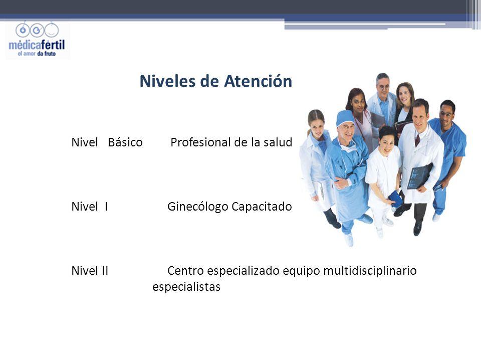 Niveles de Atención Nivel Básico Profesional de la salud Nivel IGinecólogo Capacitado Nivel IICentro especializado equipo multidisciplinario especiali