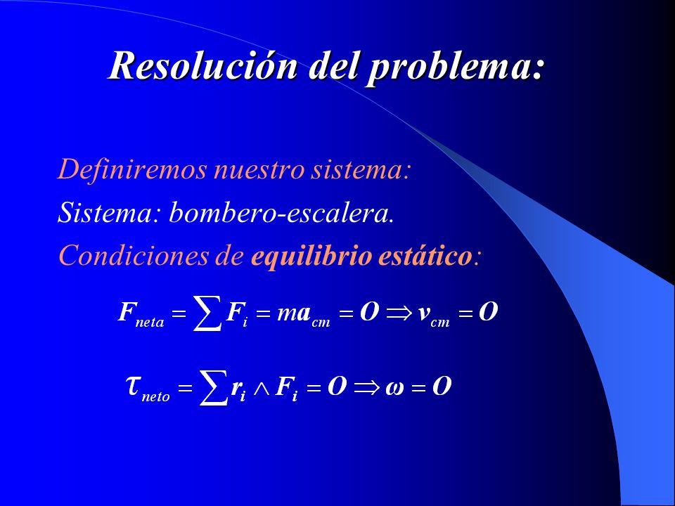Resolución del problema: Definiremos nuestro sistema: Sistema: bombero-escalera. Condiciones de equilibrio estático: