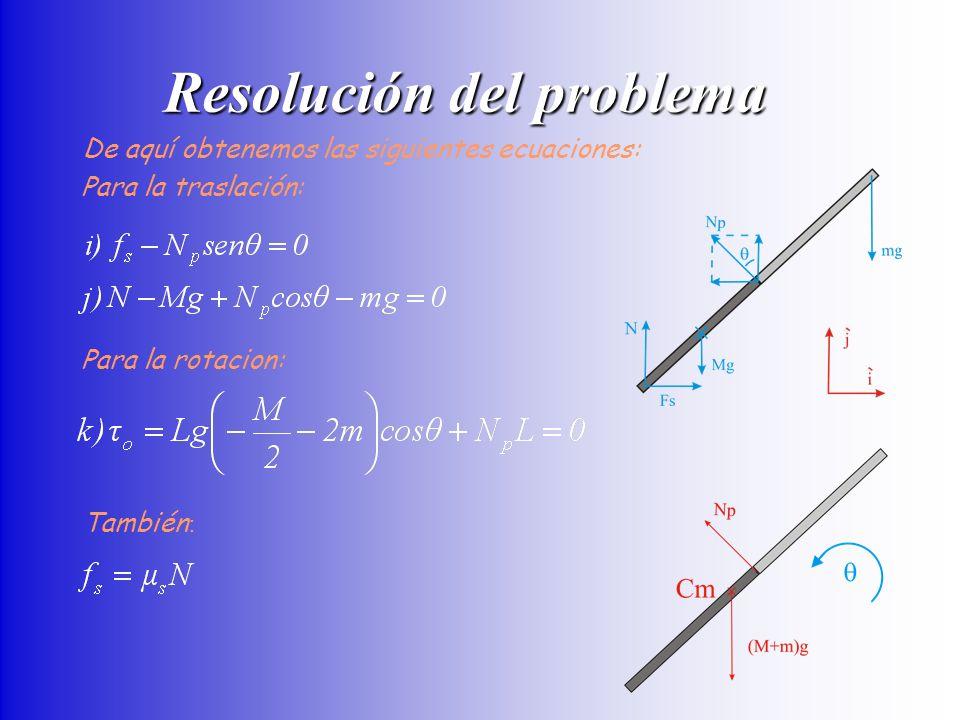De aquí obtenemos las siguientes ecuaciones: Para la traslación: También : Para la rotacion: