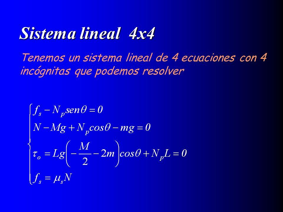 Sistema lineal 4x4 Tenemos un sistema lineal de 4 ecuaciones con 4 incógnitas que podemos resolver