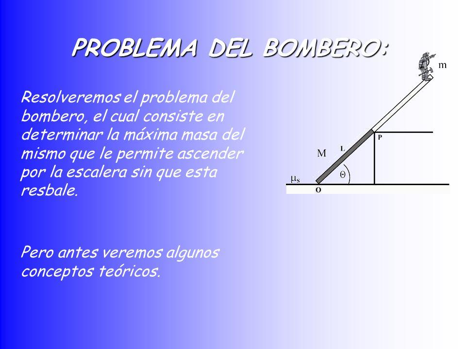 PROBLEMA DEL BOMBERO: Pero antes veremos algunos conceptos teóricos. Resolveremos el problema del bombero, el cual consiste en determinar la máxima ma