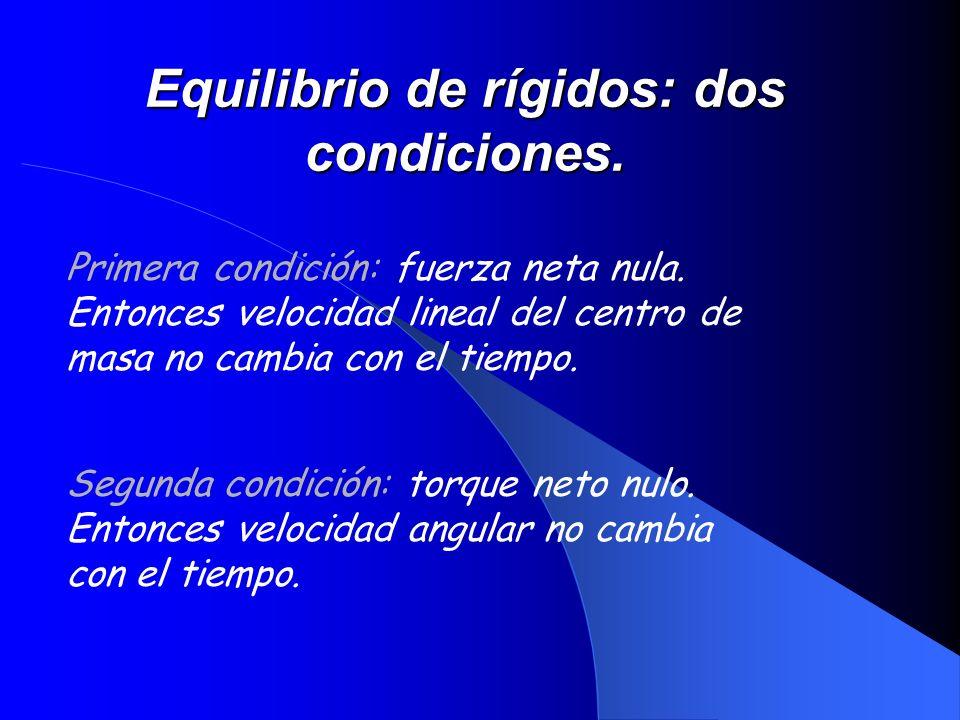 Equilibrio de rígidos: dos condiciones. Segunda condición: torque neto nulo. Entonces velocidad angular no cambia con el tiempo. Primera condición: fu