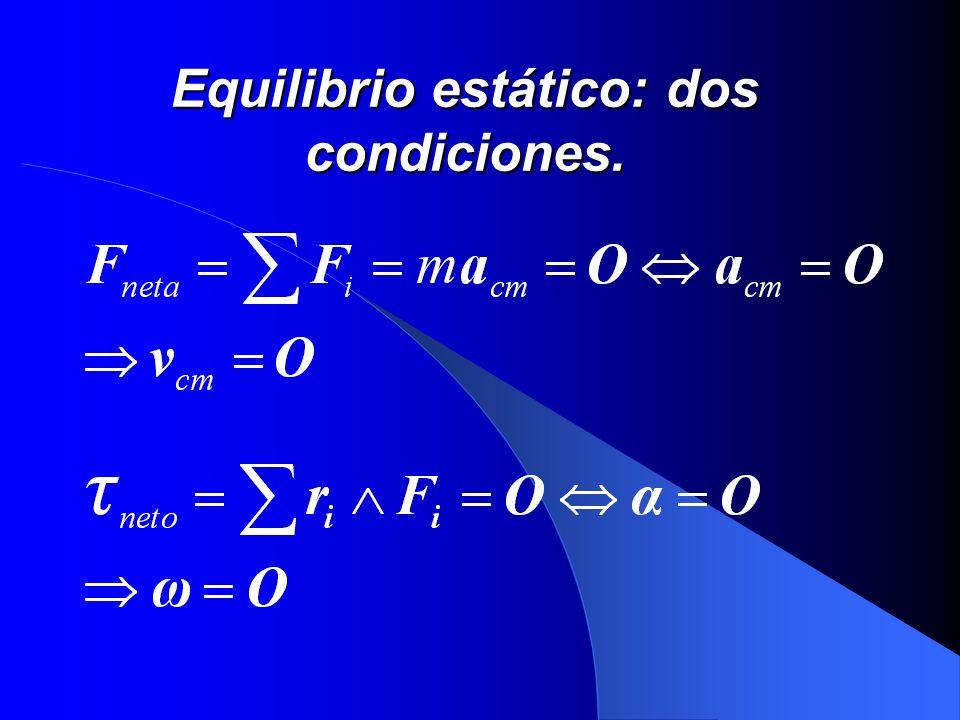Equilibrio estático: dos condiciones.