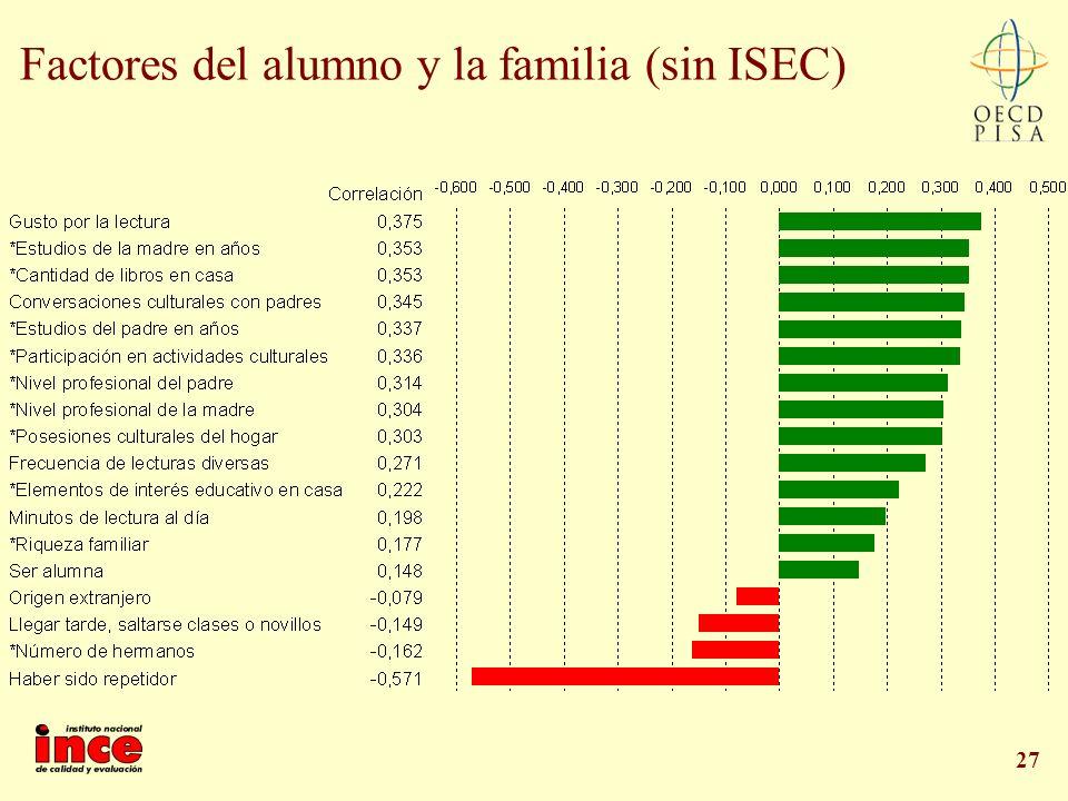 27 Factores del alumno y la familia (sin ISEC)