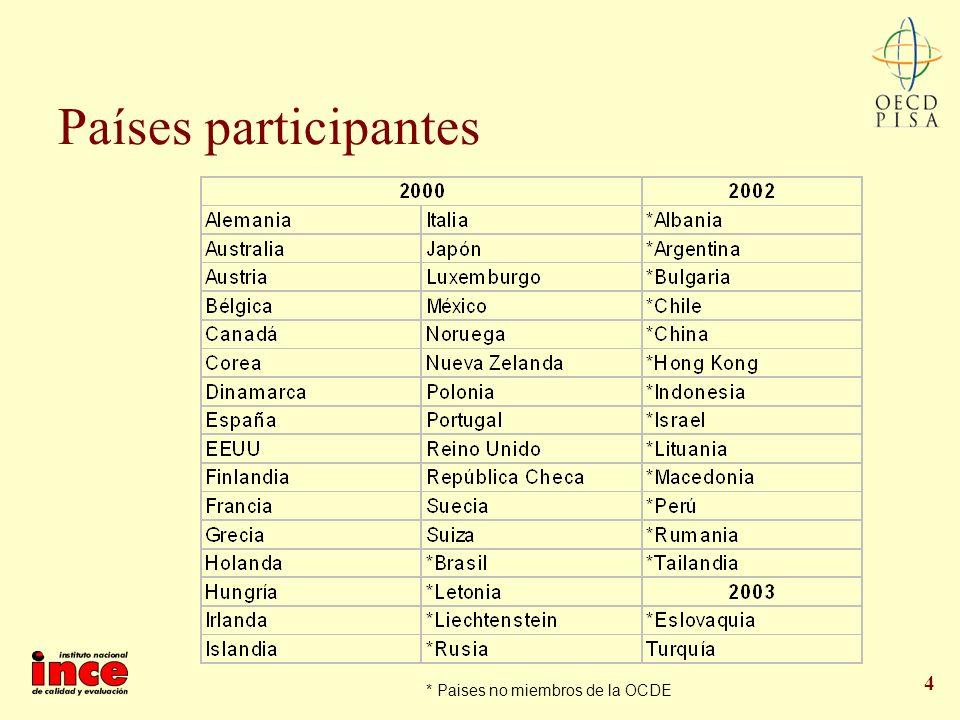 5 Características (y II) PISA evalúa tres materias: Lectura, Matemáticas, Ciencias Hay un nuevo estudio (ciclo) cada tres años En cada ciclo una de las tres materias es estudiada con más profundidad: –En 2000: Lectura –En 2003: Matemáticas –En 2006: Ciencias La materia principal ocupa el 66% del estudio, cada una de las secundarias, el 17%