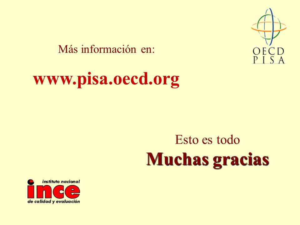 Muchas gracias Esto es todo Muchas gracias Más información en: www.pisa.oecd.org