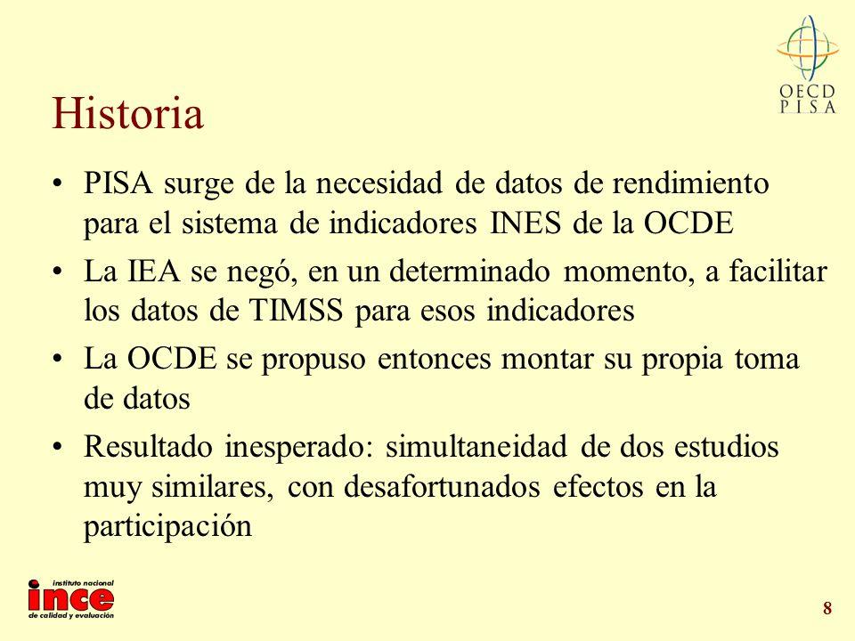 8 Historia PISA surge de la necesidad de datos de rendimiento para el sistema de indicadores INES de la OCDE La IEA se negó, en un determinado momento