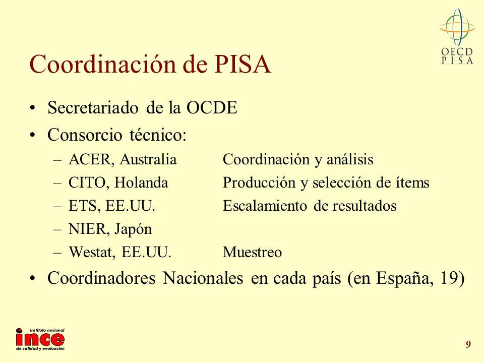 9 Coordinación de PISA Secretariado de la OCDE Consorcio técnico: –ACER, AustraliaCoordinación y análisis –CITO, HolandaProducción y selección de ítem