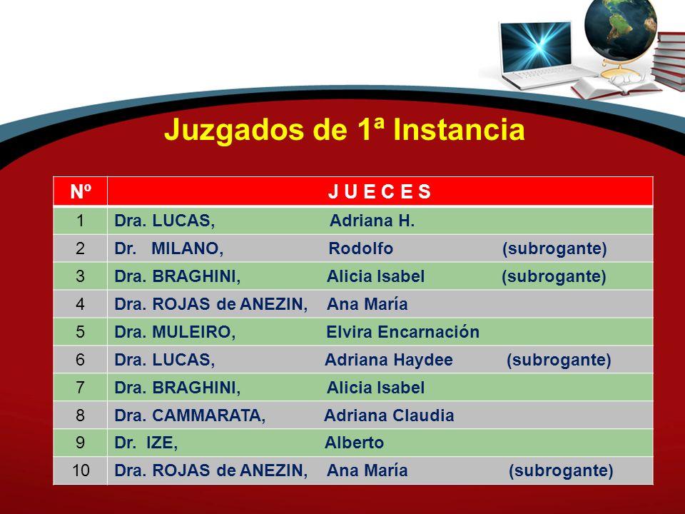 Juzgados de 1ª Instancia NºJ U E C E S 1Dra. LUCAS, Adriana H. 2Dr. MILANO, Rodolfo (subrogante) 3Dra. BRAGHINI, Alicia Isabel (subrogante) 4Dra. ROJA