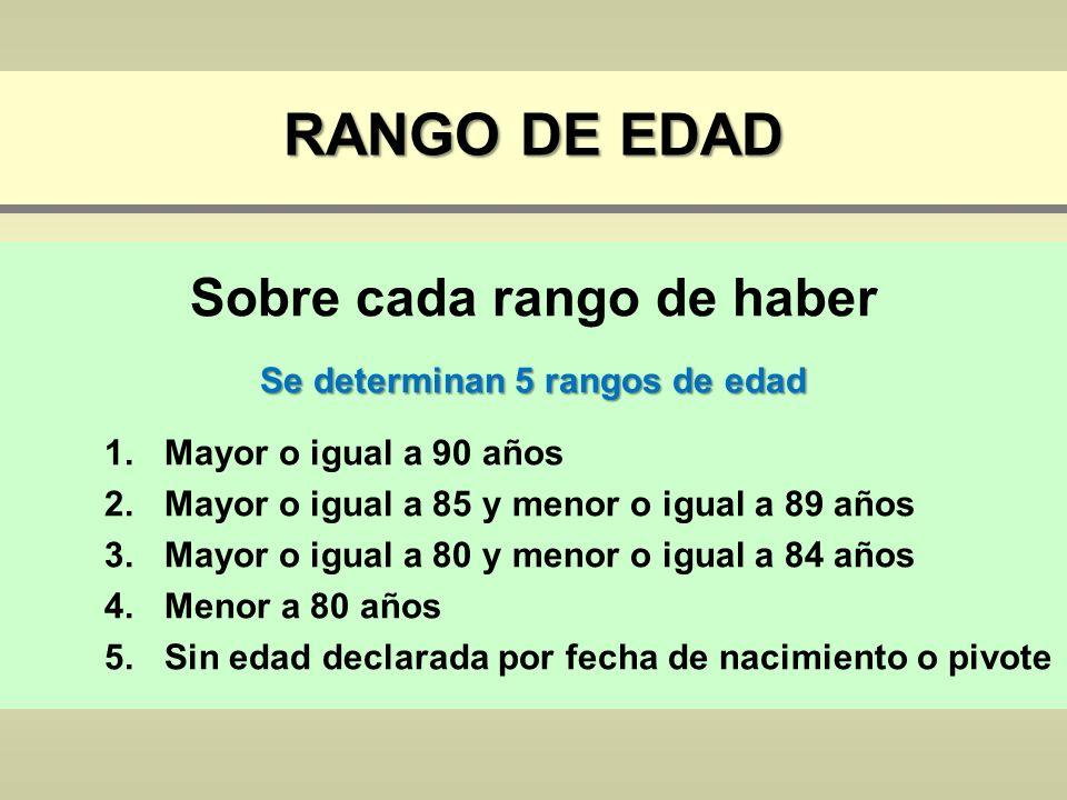 RANGO DE EDAD Sobre cada rango de haber Se determinan 5 rangos de edad 1.Mayor o igual a 90 años 2.Mayor o igual a 85 y menor o igual a 89 años 3.Mayo