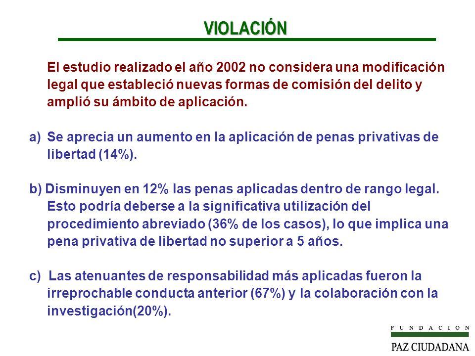 El estudio realizado el año 2002 no considera una modificación legal que estableció nuevas formas de comisión del delito y amplió su ámbito de aplicac