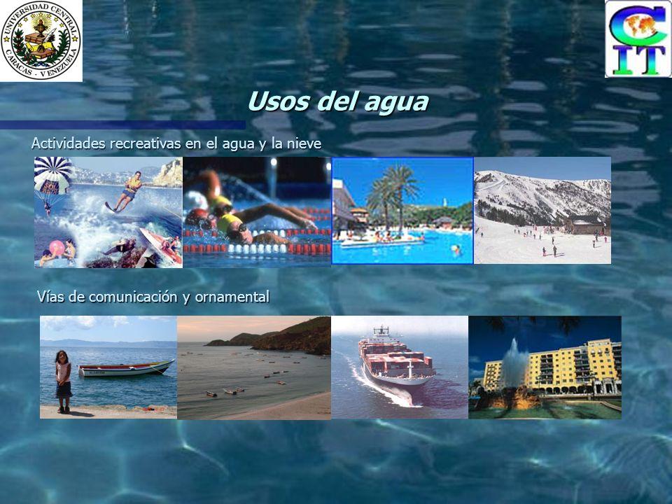 Usos del agua Actividades recreativas en el agua y la nieve Vías de comunicación y ornamental
