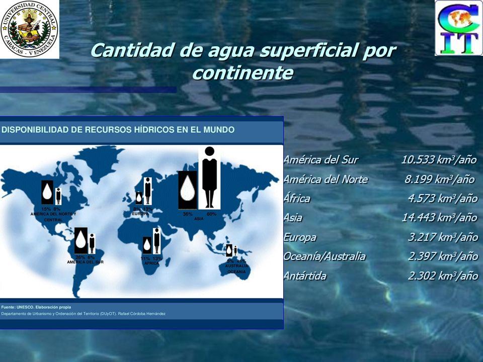Cantidad de agua superficial por continente América del Sur 10.533 km 3 /año América del Norte 8.199 km 3 /año África 4.573 km 3 /año Asia 14.443 km 3 /año Europa 3.217 km 3 /año Oceanía/Australia 2.397 km 3 /año Antártida 2.302 km 3 /año