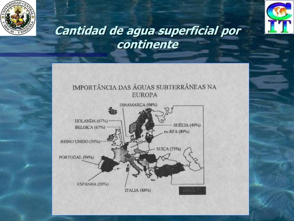 Cantidad de agua superficial por continente