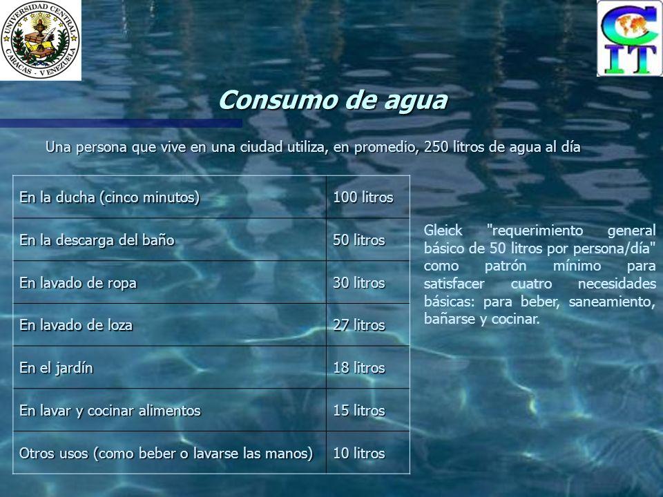 Consumo de agua En la ducha (cinco minutos) 100 litros En la descarga del baño 50 litros En lavado de ropa 30 litros En lavado de loza 27 litros En el jardín 18 litros En lavar y cocinar alimentos 15 litros Otros usos (como beber o lavarse las manos) 10 litros Una persona que vive en una ciudad utiliza, en promedio, 250 litros de agua al día Gleick requerimiento general básico de 50 litros por persona/día como patrón mínimo para satisfacer cuatro necesidades básicas: para beber, saneamiento, bañarse y cocinar.
