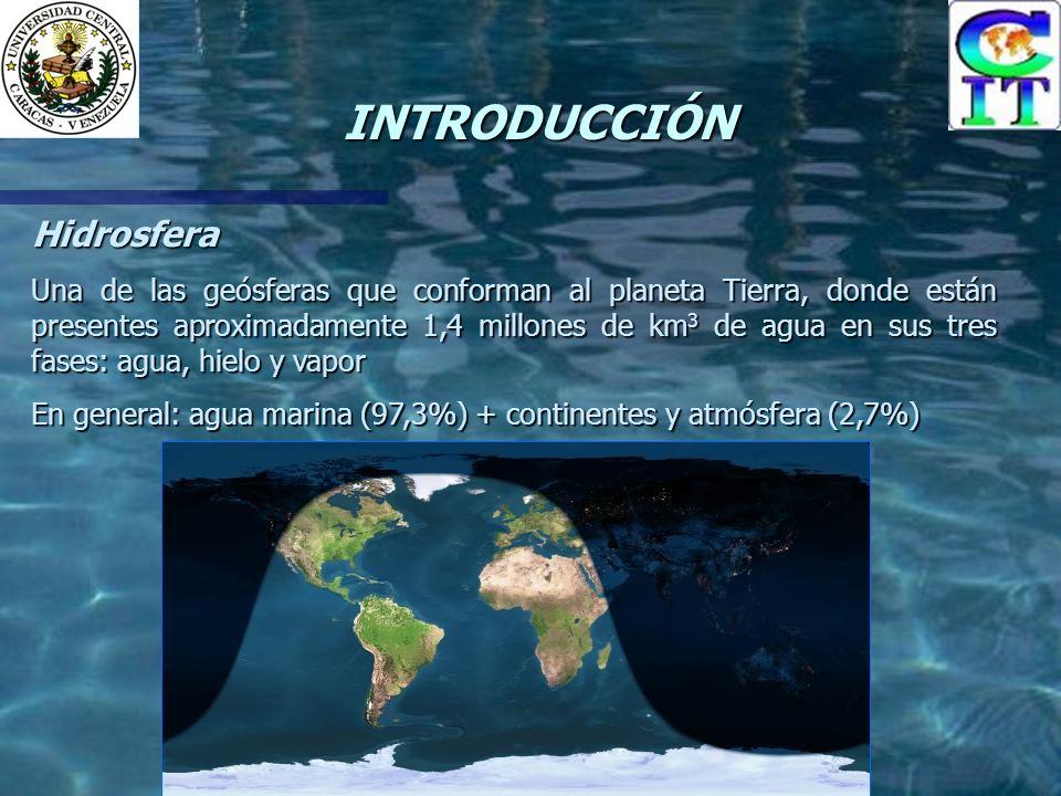 INTRODUCCIÓN Hidrosfera Una de las geósferas que conforman al planeta Tierra, donde están presentes aproximadamente 1,4 millones de km 3 de agua en sus tres fases: agua, hielo y vapor En general: agua marina (97,3%) + continentes y atmósfera (2,7%)