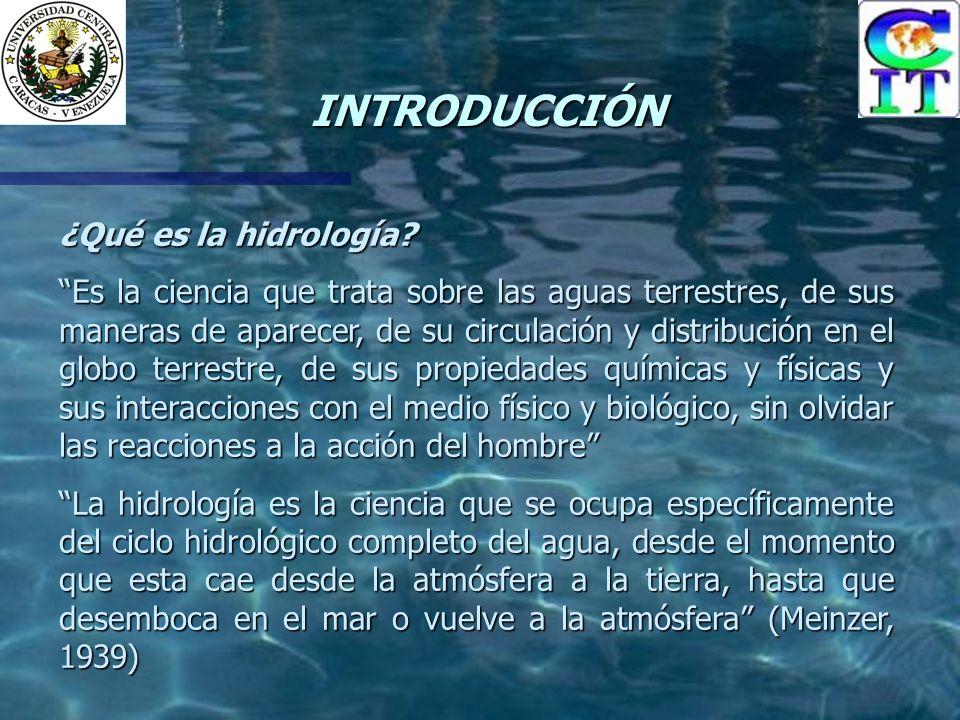 INTRODUCCIÓN ¿Qué es la hidrología.