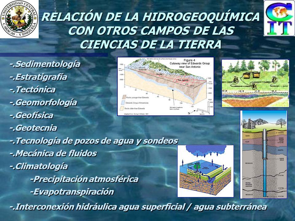 RELACIÓN DE LA HIDROGEOQUÍMICA CON OTROS CAMPOS DE LAS CIENCIAS DE LA TIERRA -.Sedimentología-.Estratigrafía-.Tectónica-.Geomorfología-.Geofísica-.Geotecnia -.Tecnología de pozos de agua y sondeos -.Mecánica de fluidos -.Climatología -Precipitación atmosférica -Evapotranspiración -.Interconexión hidráulica agua superficial / agua subterránea