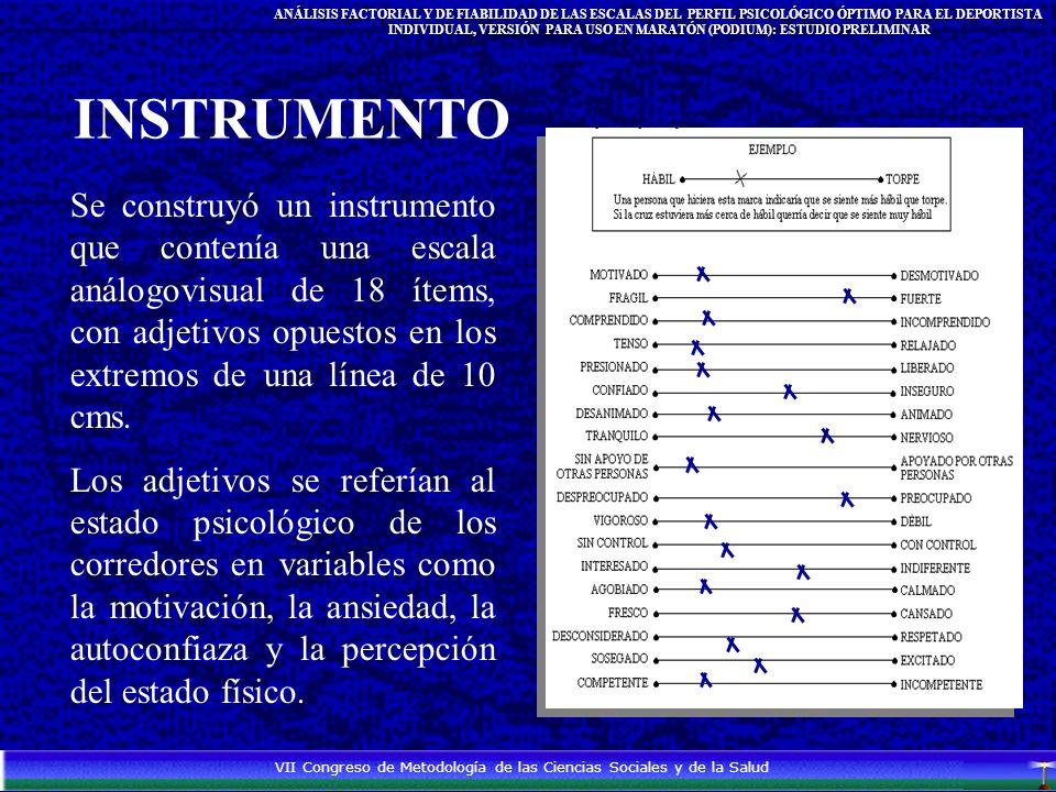 Se construyó un instrumento que contenía una escala análogovisual de 18 ítems, con adjetivos opuestos en los extremos de una línea de 10 cms. Los adje