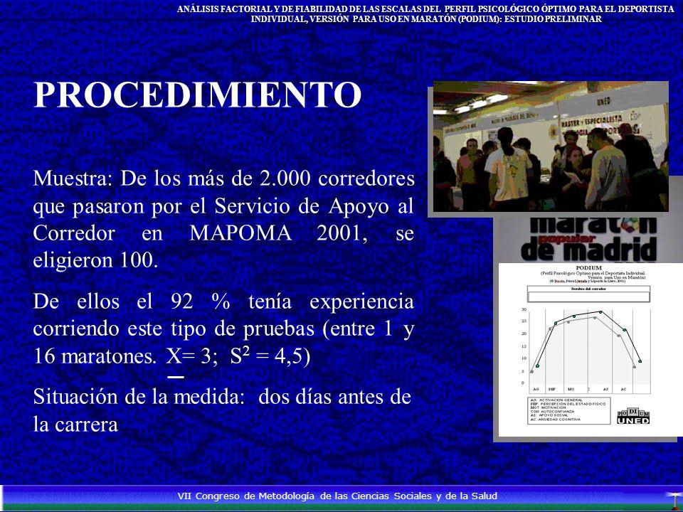 VII Congreso de Metodología de las Ciencias Sociales y de la Salud PROCEDIMIENTO Muestra: De los más de 2.000 corredores que pasaron por el Servicio de Apoyo al Corredor en MAPOMA 2001, se eligieron 100.