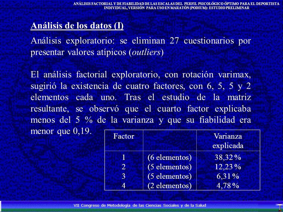 Análisis de los datos (I) Análisis exploratorio: se eliminan 27 cuestionarios por presentar valores atípicos (outliers) El análisis factorial exploratorio, con rotación varimax, sugirió la existencia de cuatro factores, con 6, 5, 5 y 2 elementos cada uno.
