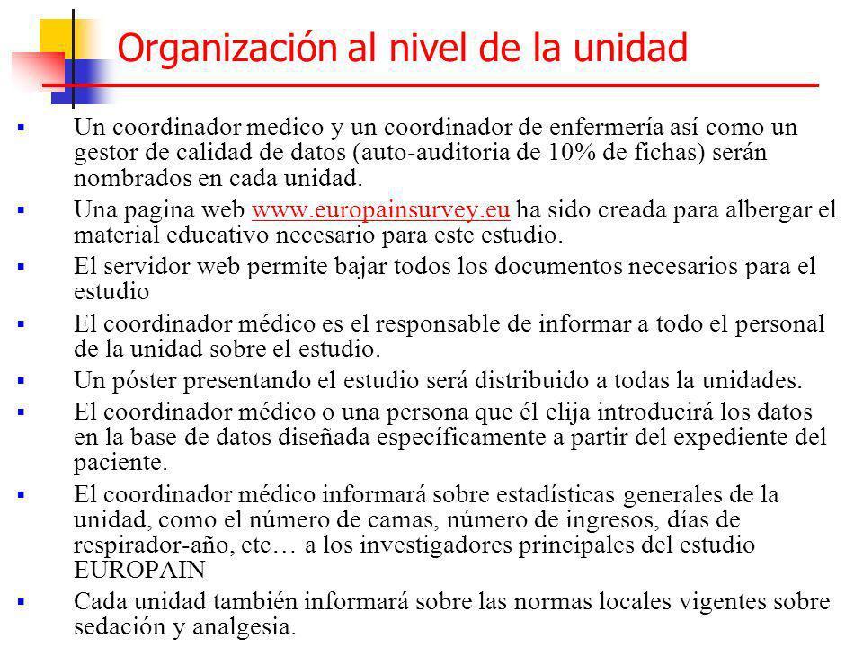 Organización al nivel de la unidad Un coordinador medico y un coordinador de enfermería así como un gestor de calidad de datos (auto-auditoria de 10%