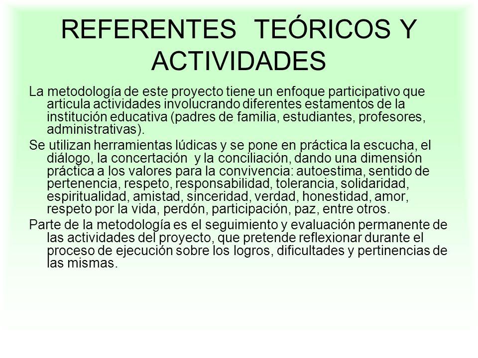 ESTRATEGIAS RESOLUCIÓN DE CONFLICTOS TRABAJO COOPERATIVO Y EN EQUIPO SEGUIMIENTO Y EVALUACIÓN DEL PROYECTO