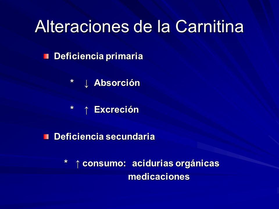 Alteraciones de la Carnitina Deficiencia primaria * Absorción * Absorción * Excreción * Excreción Deficiencia secundaria * consumo: acidurias orgánica