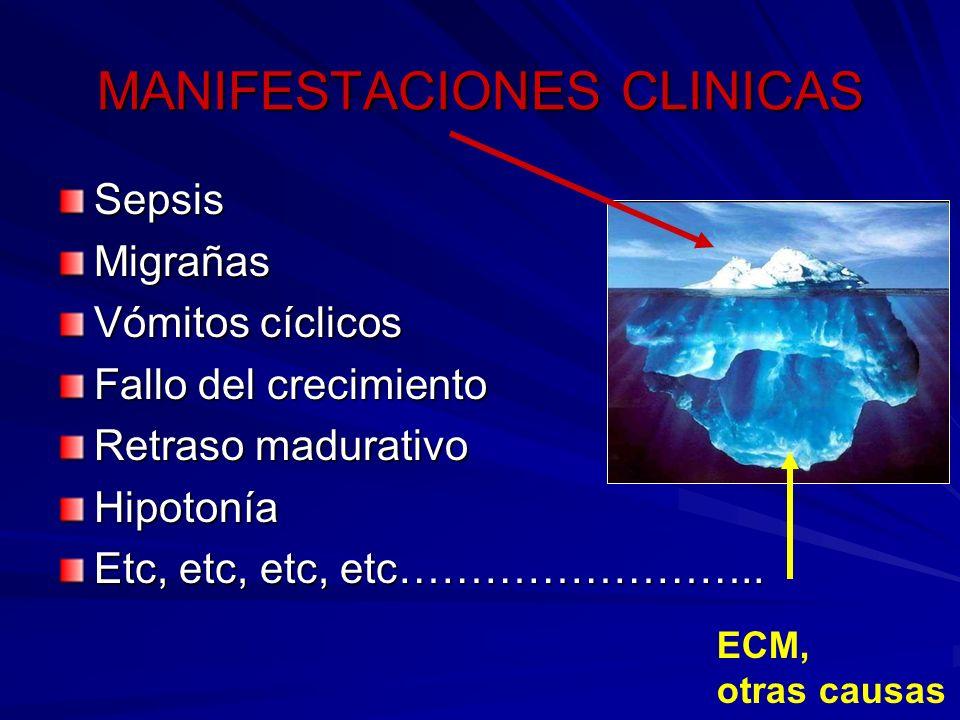 MANIFESTACIONES CLINICAS SepsisMigrañas Vómitos cíclicos Fallo del crecimiento Retraso madurativo Hipotonía Etc, etc, etc, etc…………………….. ECM, otras ca
