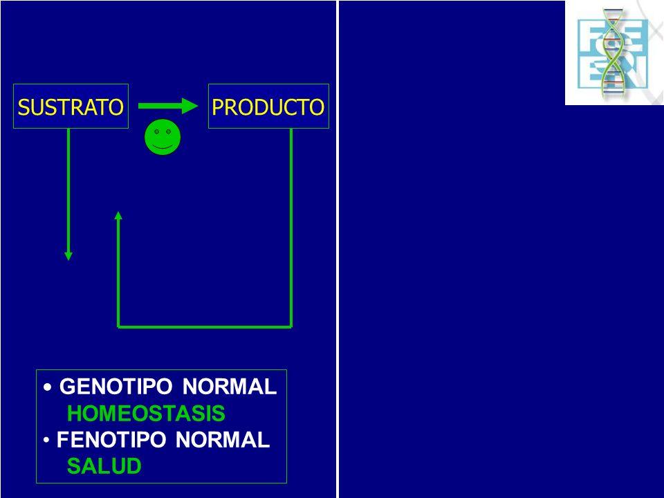 SUSTRATOPRODUCTO GENOTIPO NORMAL HOMEOSTASIS FENOTIPO NORMAL SALUD