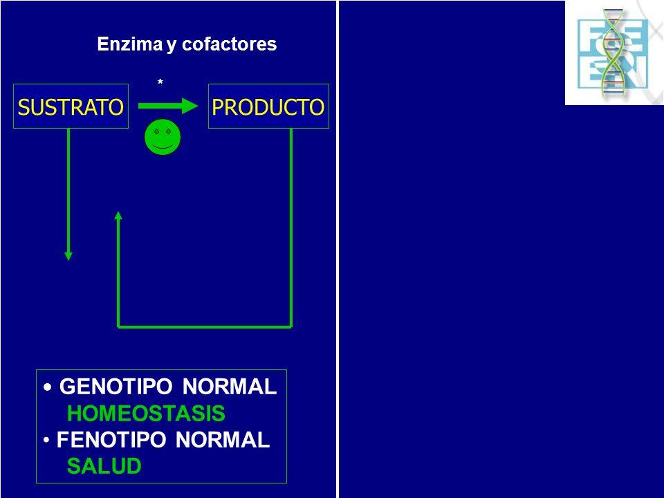 SUSTRATOPRODUCTO GENOTIPO NORMAL HOMEOSTASIS FENOTIPO NORMAL SALUD Enzima y cofactores *