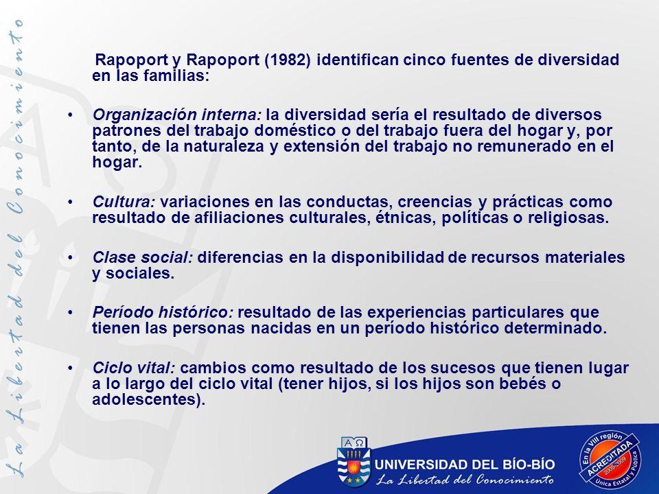 12 Rapoport y Rapoport (1982) identifican cinco fuentes de diversidad en las familias: Organización interna: la diversidad sería el resultado de diver