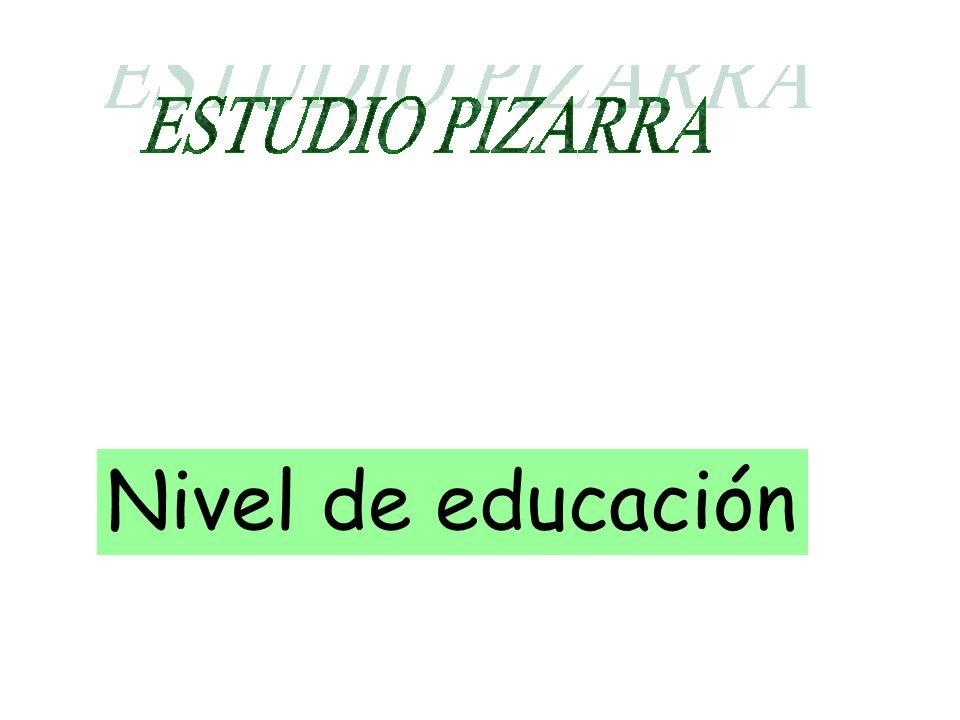 Nivel de educación
