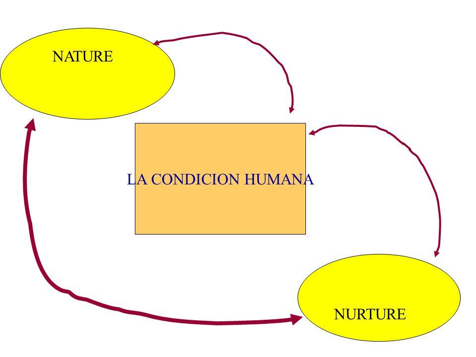 NATURE LA CONDICION HUMANA NURTURE