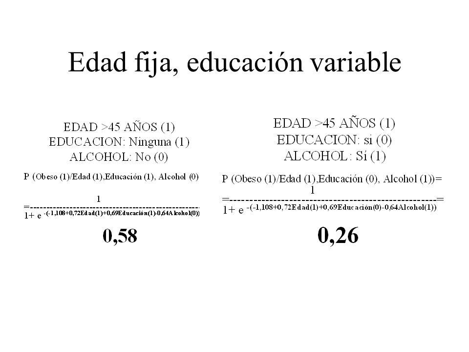 Edad fija, educación variable