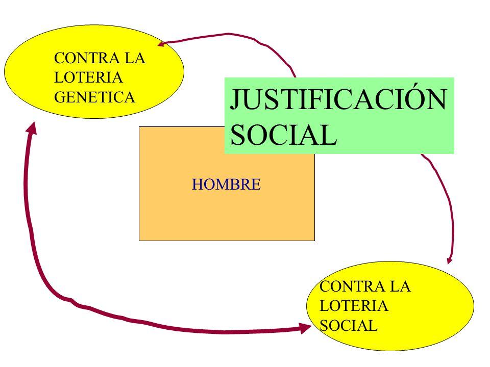CONTRA LA LOTERIA GENETICA HOMBRE CONTRA LA LOTERIA SOCIAL JUSTIFICACIÓN SOCIAL