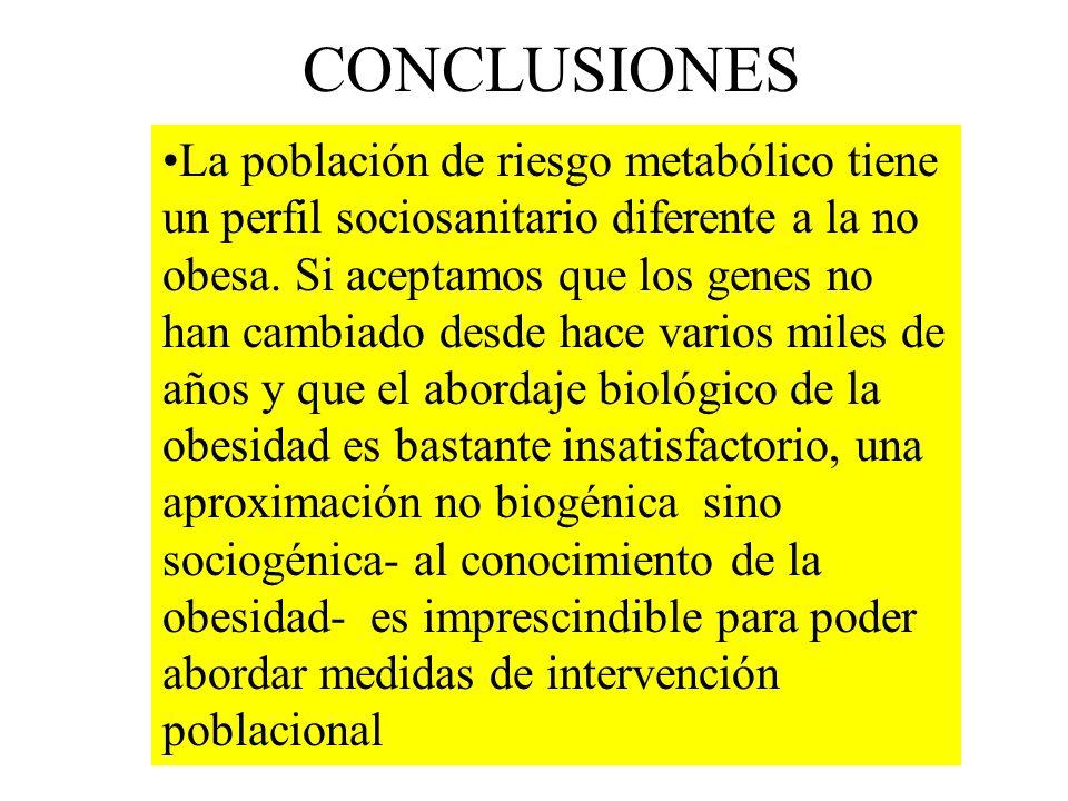 CONCLUSIONES La población de riesgo metabólico tiene un perfil sociosanitario diferente a la no obesa. Si aceptamos que los genes no han cambiado desd