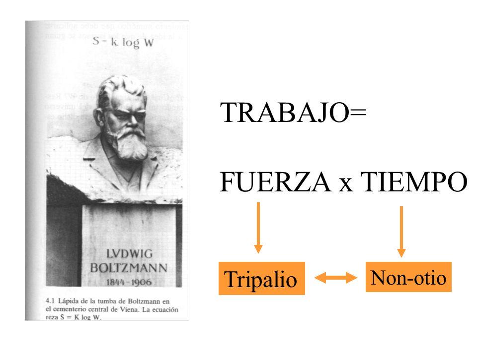 TRABAJO= FUERZA x TIEMPO Tripalio Non-otio