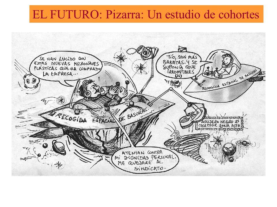 EL FUTURO: Pizarra: Un estudio de cohortes