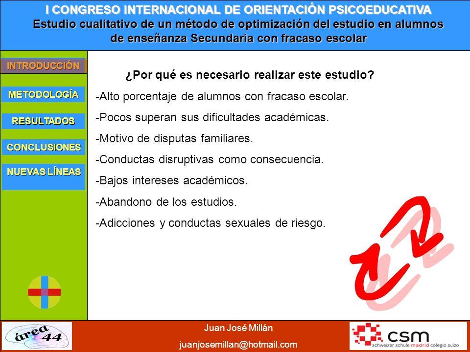 Juan José Millán juanjosemillan@hotmail.com I CONGRESO INTERNACIONAL DE ORIENTACIÓN PSICOEDUCATIVA Estudio cualitativo de un método de optimización del estudio en alumnos de enseñanza Secundaria con fracaso escolar INTRODUCCIÓN METODOLOGÍA RESULTADOS CONCLUSIONES NUEVAS LÍNEAS Problema de investigación: ¿Cómo optimizar el trabajo y el estudio en los estudiantes de enseñanza Secundaria con fracaso escolar para que obtengan buenos resultados y se produzca un cambio en sus estructuras de trabajo.