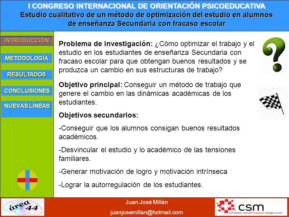 Juan José Millán juanjosemillan@hotmail.com I CONGRESO INTERNACIONAL DE ORIENTACIÓN PSICOEDUCATIVA Estudio cualitativo de un método de optimización del estudio en alumnos de enseñanza Secundaria con fracaso escolar INTRODUCCIÓN METODOLOGÍA RESULTADOS CONCLUSIONES NUEVAS LÍNEAS Puntos clave (2) B- ORGANIZACIÓN DEL TIEMPO A CORTO Y LARGO PLAZO: -Adquisición de rutina de uso de elementos de organización.