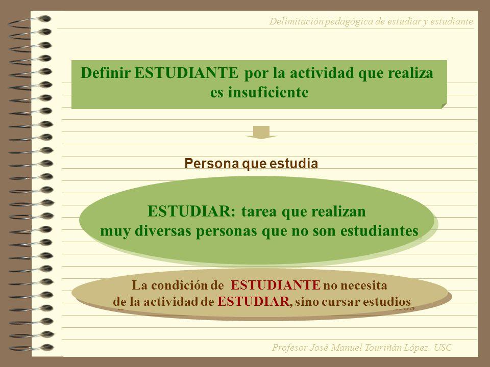 Definir ESTUDIANTE por la actividad que realiza es insuficiente Persona que estudia ESTUDIAR: tarea que realizan muy diversas personas que no son estu