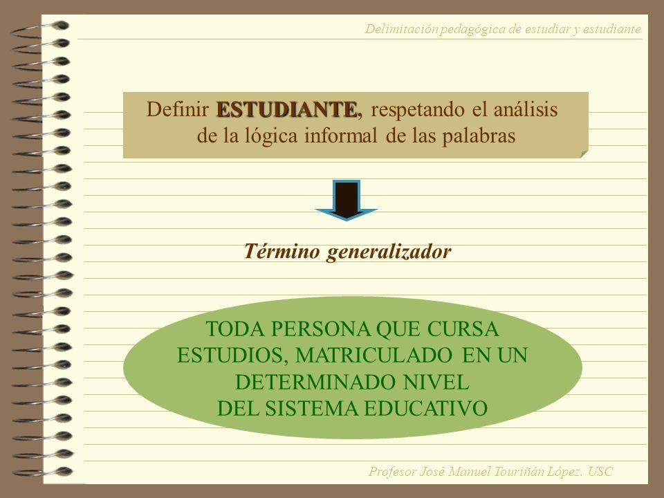 ESTUDIANTE Definir ESTUDIANTE, respetando el análisis de la lógica informal de las palabras Término generalizador TODA PERSONA QUE CURSA ESTUDIOS, MAT