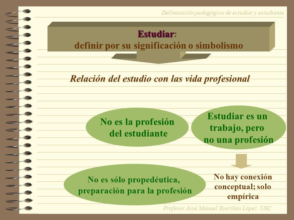 Estudiar Estudiar: definir por su significación o simbolismo Relación del estudio con las vida profesional No es la profesión del estudiante Estudiar