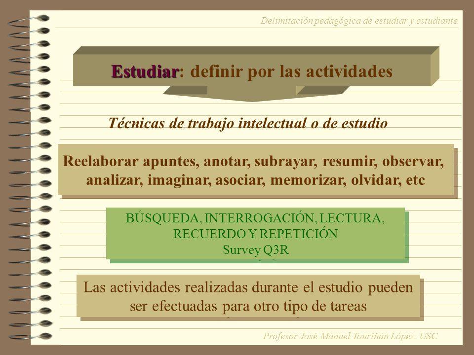 Estudiar Estudiar: definir por las actividades Técnicas de trabajo intelectual o de estudio Reelaborar apuntes, anotar, subrayar, resumir, observar, a