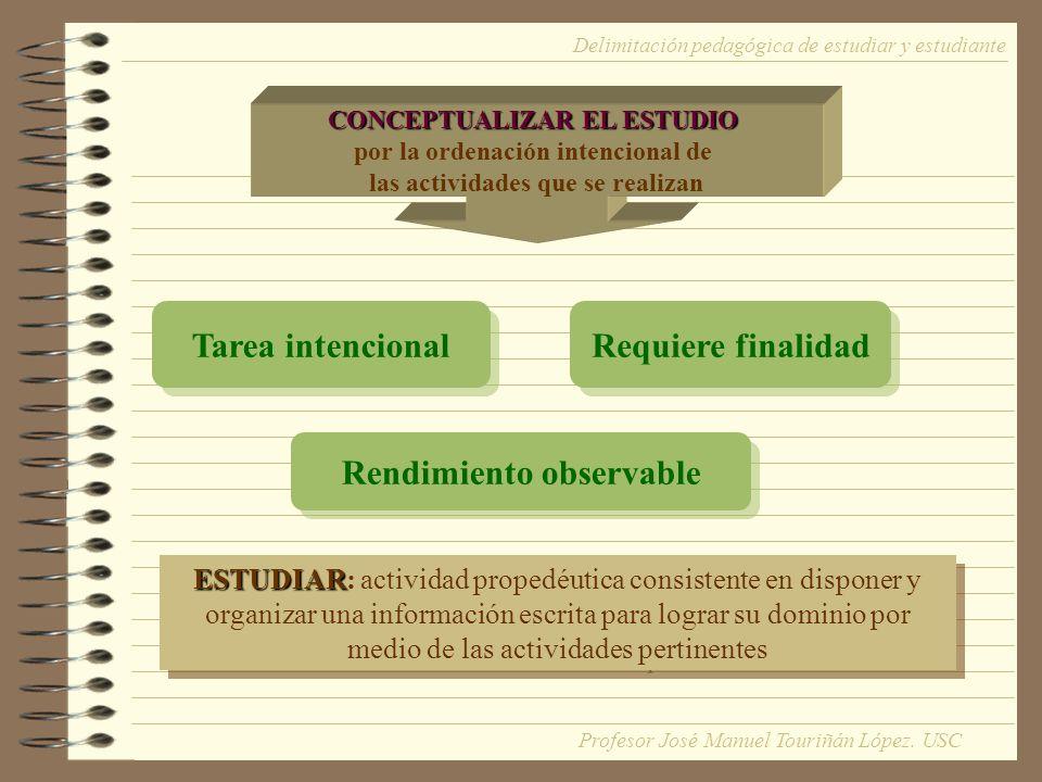CONCEPTUALIZAR EL ESTUDIO por la ordenación intencional de las actividades que se realizan Tarea intencional Requiere finalidad Rendimiento observable