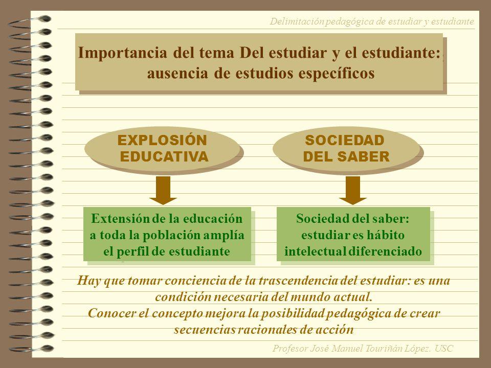 Delimitación técnica de estudiante Delimitación pedagógica de estudiar y estudiante Profesor José Manuel Touriñán López.