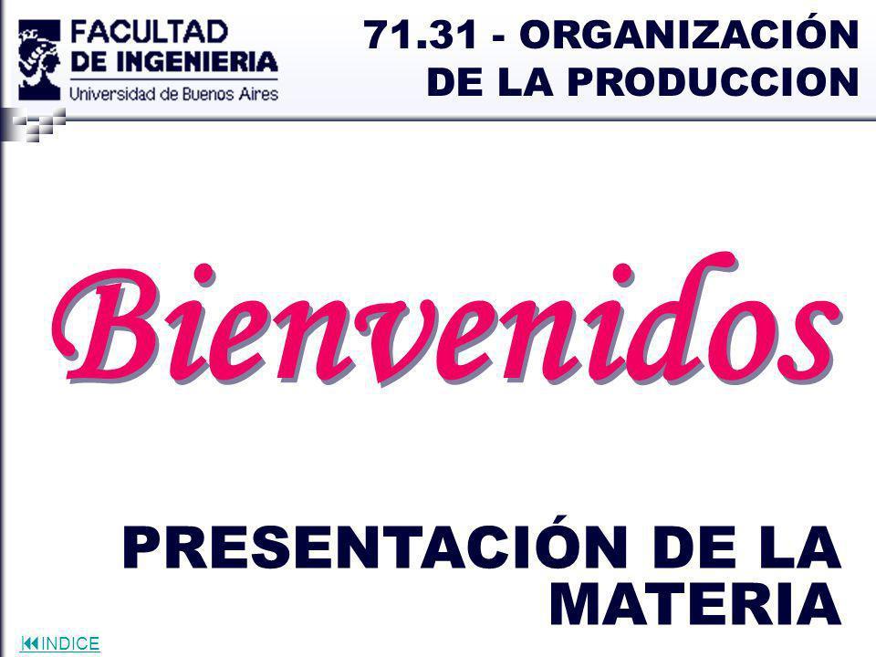 INDICE Bienvenidos 71.31 - ORGANIZACIÓN DE LA PRODUCCION PRESENTACIÓN DE LA MATERIA
